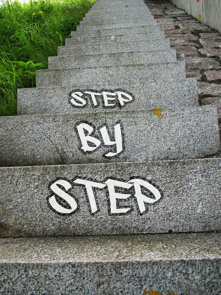 5 Stufen Adoleszenz